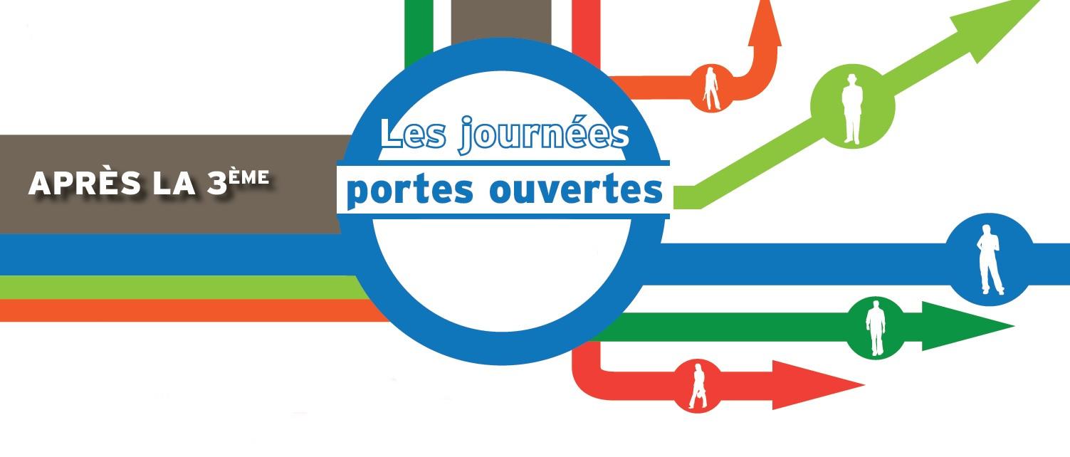 Les Journées Portes Ouvertes 2019 Des Lycées Collège Emile Zola De